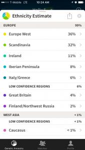 Heavily western Europe